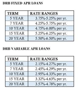 DRB Rates
